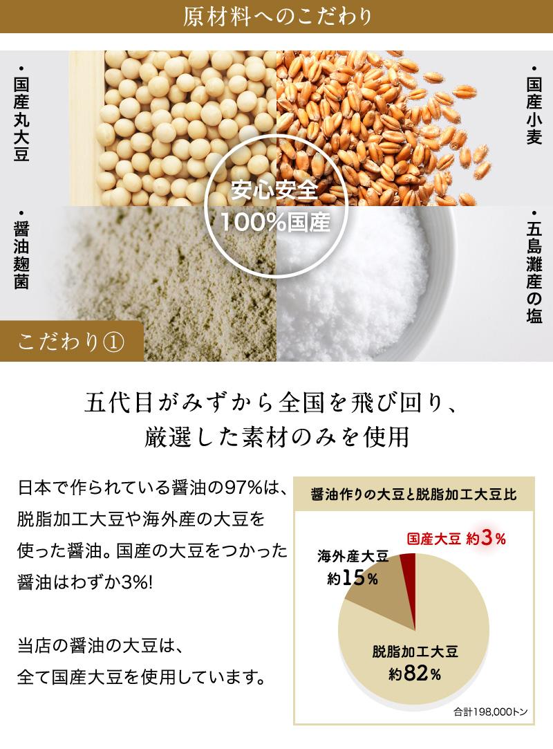 原材料へのこだわり 国産丸大豆・国産小麦・醤油麹菌・五島灘産の塩